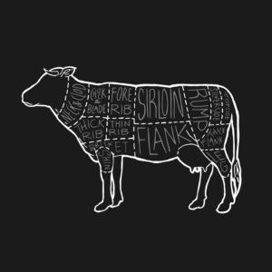 Alternate Beef Cuts
